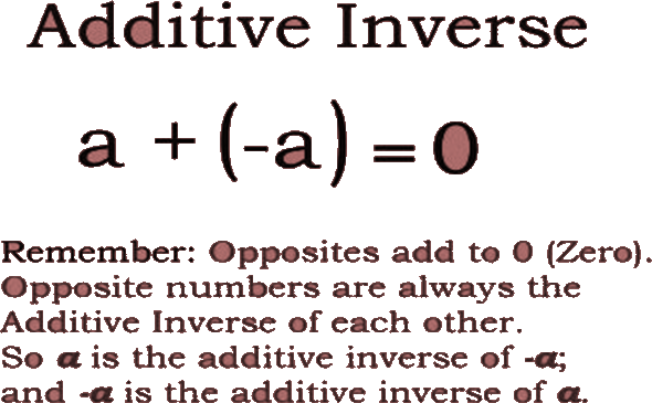 Given the additive Inverse law apply in equations