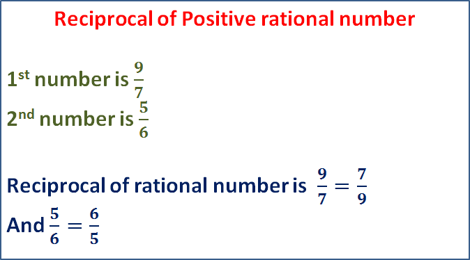 Given the two positive rational numbers and find the reciprocals of a positive rational numbers