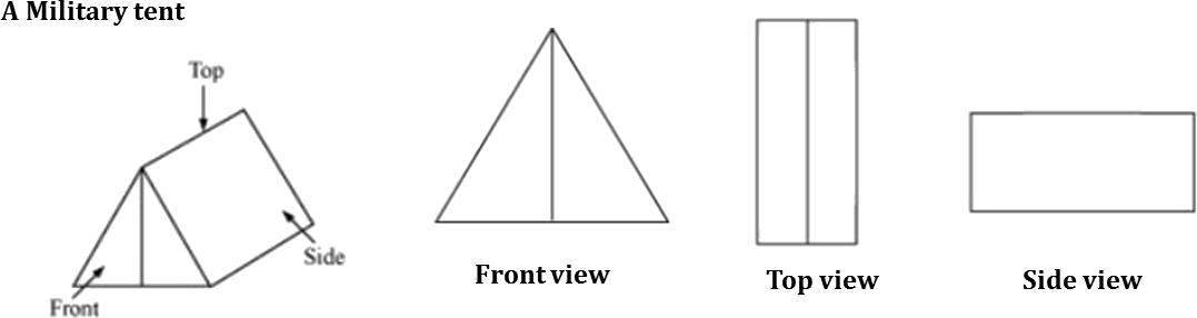 A military tent, top, front and side views are given