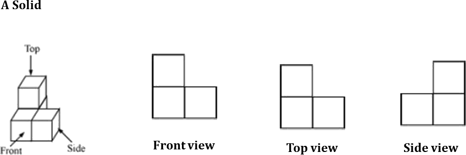 A solid, top, front and side views are given