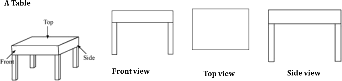 A table top, front and side views are given
