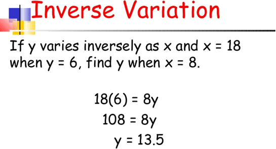 Example of inverse variation
