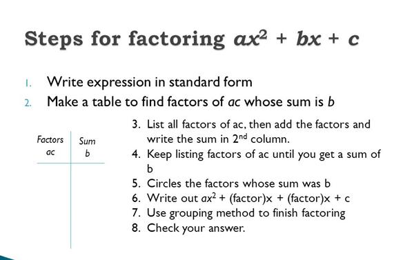 Ncert Class 8 Mathematics Solutions Chapter 14 Factorisation