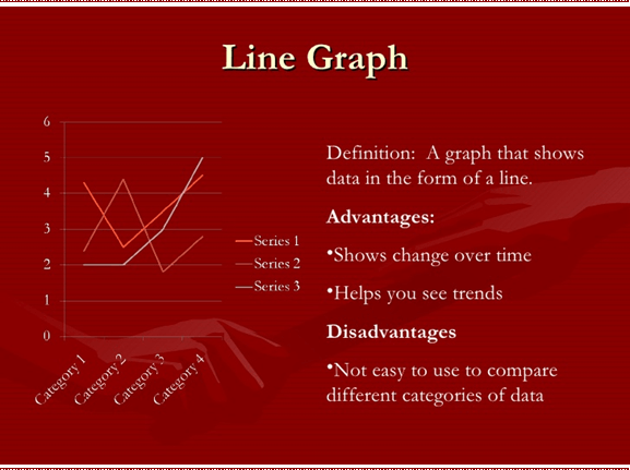 Understanding of line graph with advantages and disadvantage …
