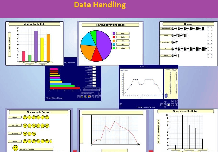 Image of all charts for Data Handling