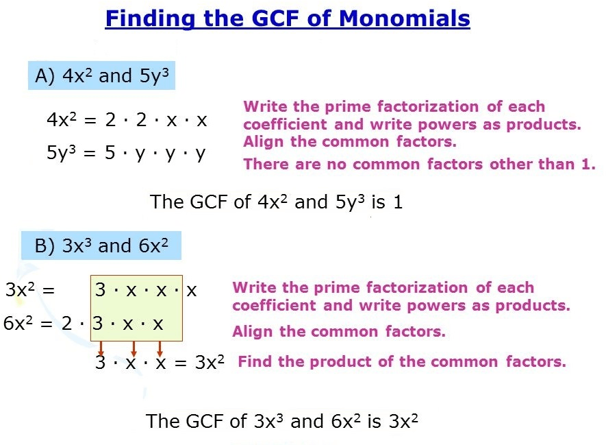 Find the GCF of Monomials