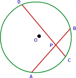 Circle with center O and chords AB and CD are of equal length