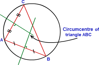 Drawing circumcenter of triangle ABC