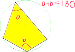 Opposite angles of a cyclic quadrilateral, a+b=180