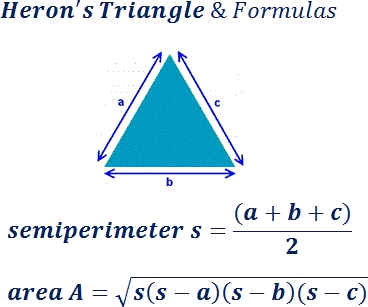 Herons formula with semi-perimeter