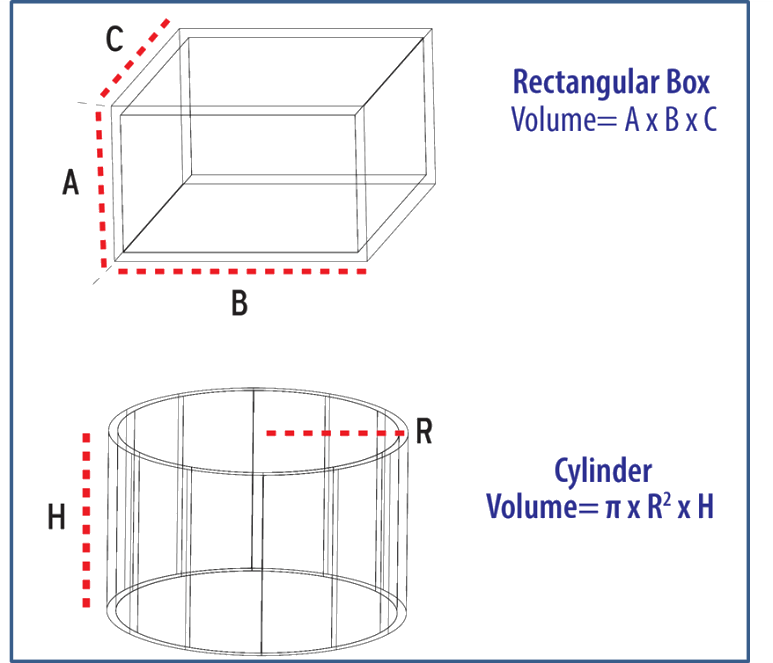 Volume of rectangle box and cylinder