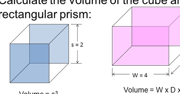 Calculation of volume for cube and cuboid