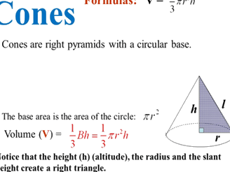 Formulas of cones: The base area of circle is=πr^2,and the volume is=1/3π r^2h