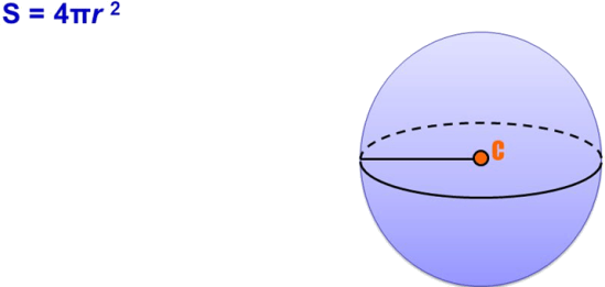 Area of sphere