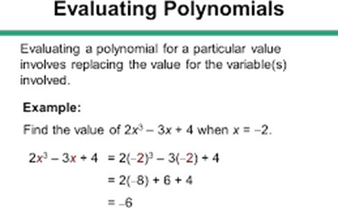 Evaluating a polynomial at a particular value