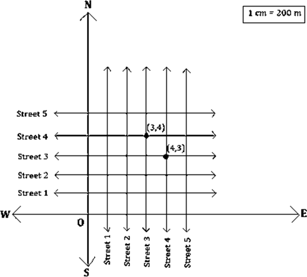 Streets in the blocks treated as a grid