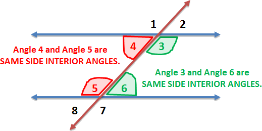 Angles on the same side of transversal