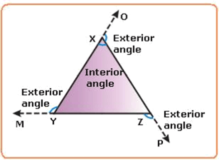 Figure of Interior and Exterior angle