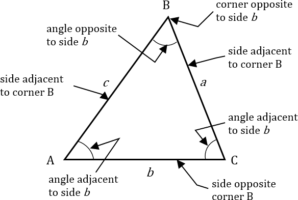 Give the side opposite angle made triangle of ABC ,the figure give information of all point's opposite side.