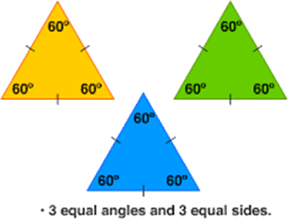 3 equilateral triangels with 3 equal sides and angles (60 degree each)
