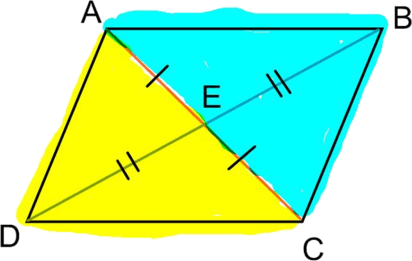 Parallelogram of ABCD its opposite side are parallel