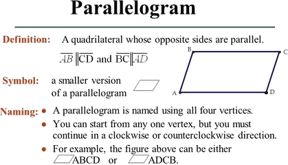 A parallelogram and its properties