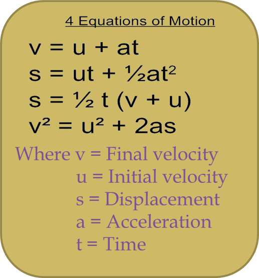 Image shows the 4 equation of motion