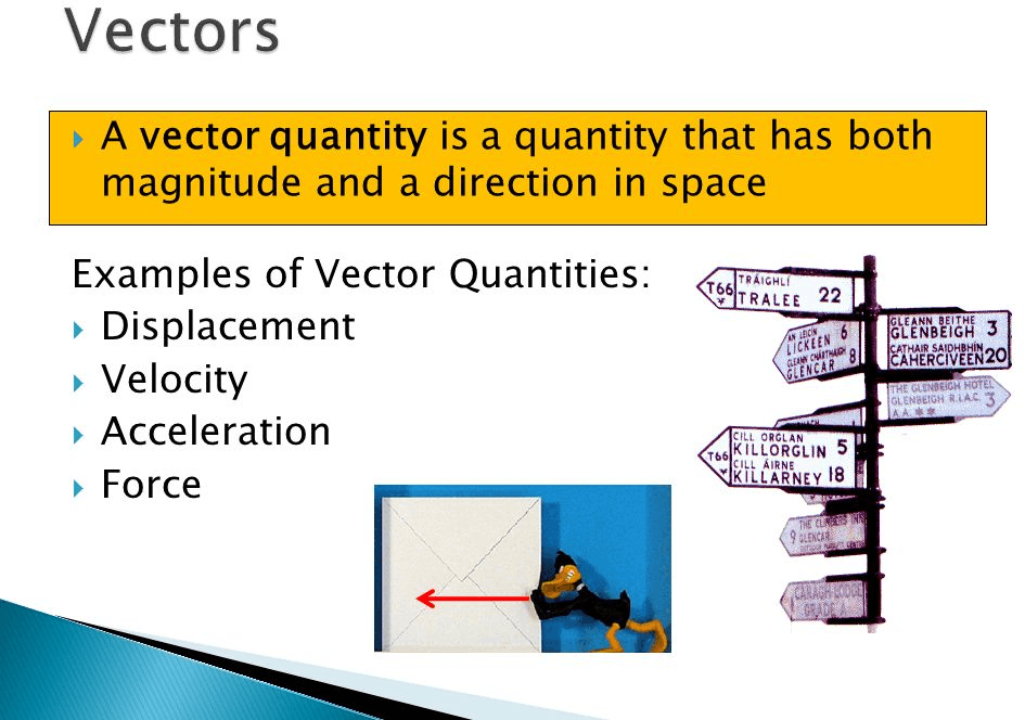 Figure shown Vector quantities and it's example.