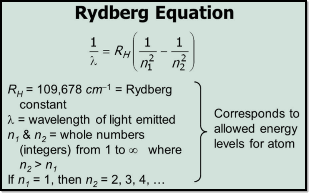 Rydberg Equation