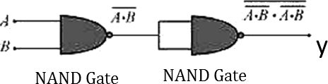 Q 17 A The Output of the Combination of the Two NAND Gates