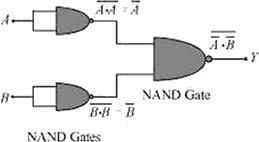 Q 17 B The Output of the Upper Left of the NAND gate and Low …
