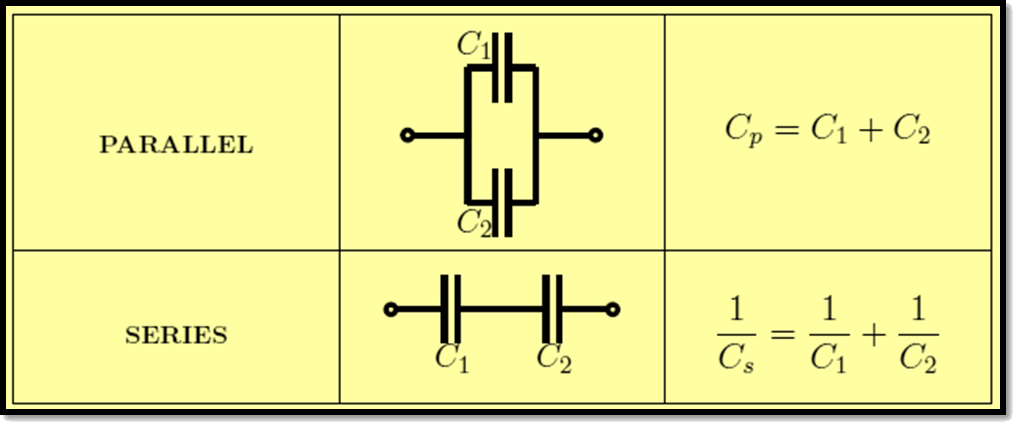 Series and parallel capacitors