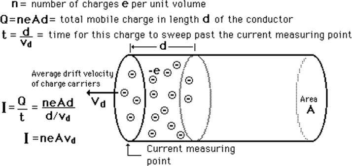 Physics Class 12 NCERT Solutions: Chapter 3 Current