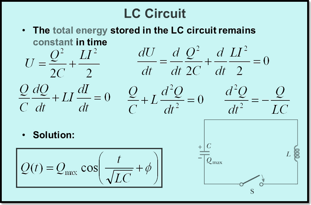Energy stored in LC circuit