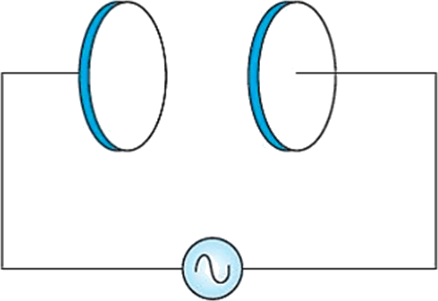 Physics Class 12 NCERT Solutions: Chapter 8 Electromagnetic