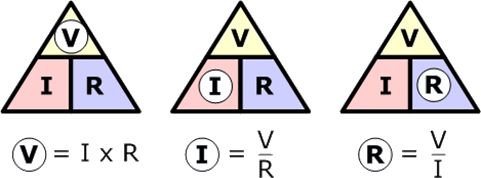 Image result for ohm law