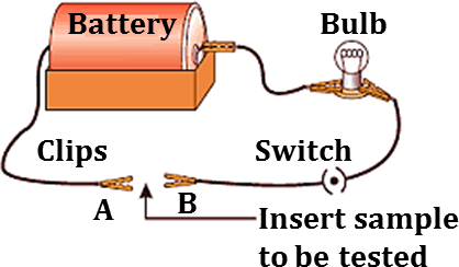 This image shows connection between battery, bulb, wires and …