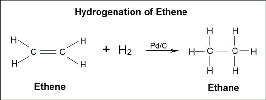 Image result for hydrogenation