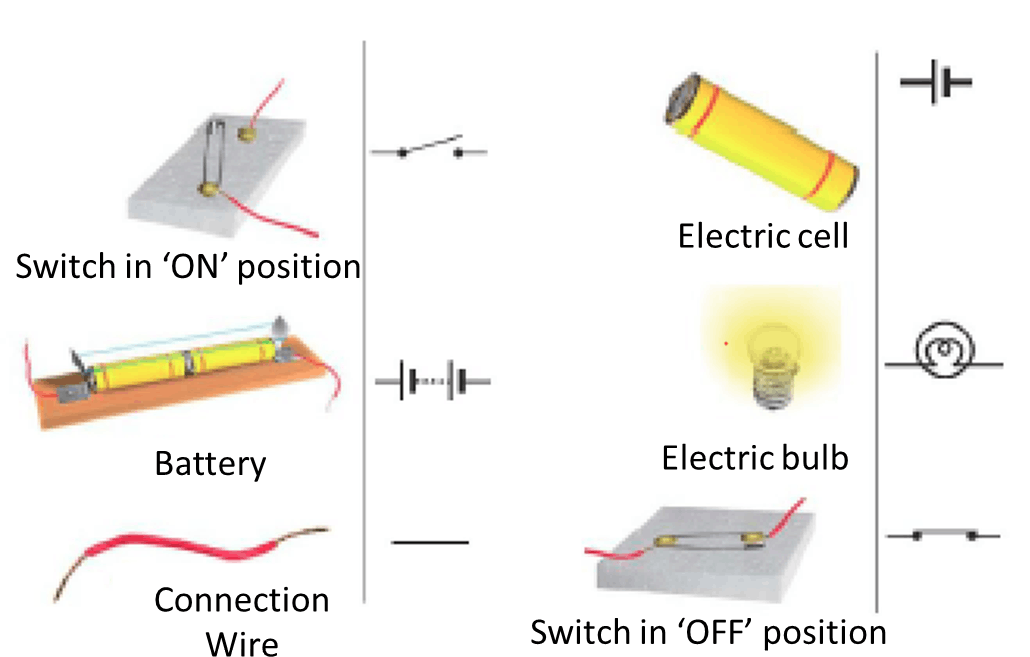 Images for Symbols of electrical circuit