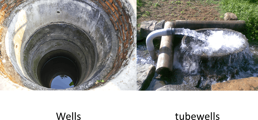 As showing in images is a wells and tube wells