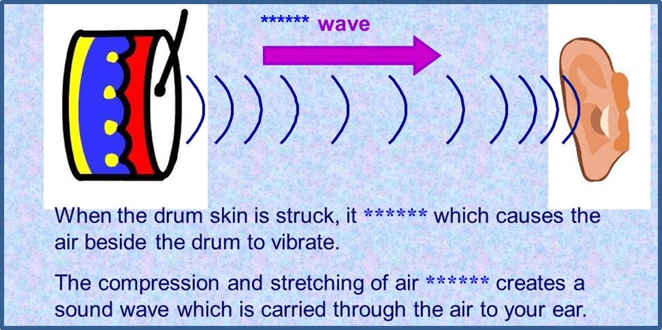 Q 1 Image Showing How Does Sound Travel.