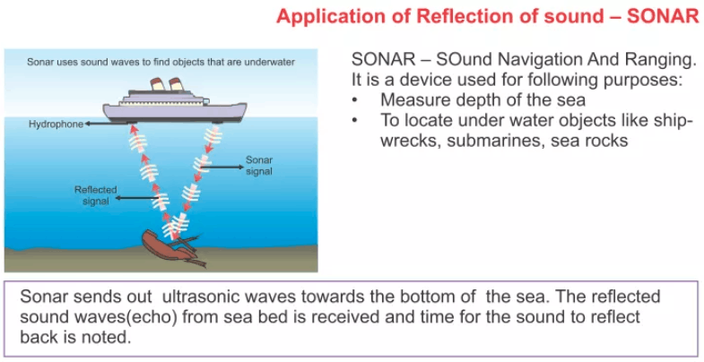 Q 12 Image Showing SONAR A Reflection Of Sound.