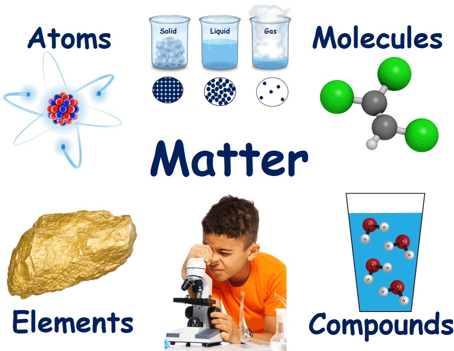 Atoms and molecules grade 9