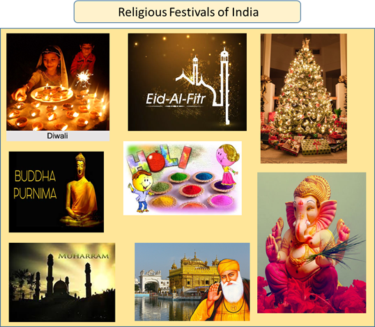 Christmas History In Hindi.Ncert History Class 4 Our Religious Festivals Important