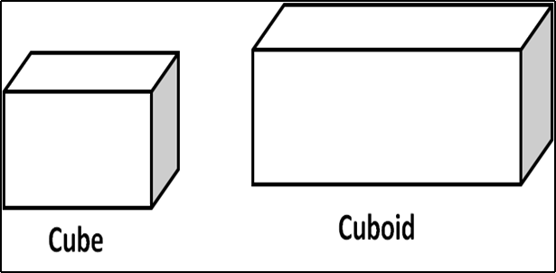 Surface area and volume of cube and cuboid