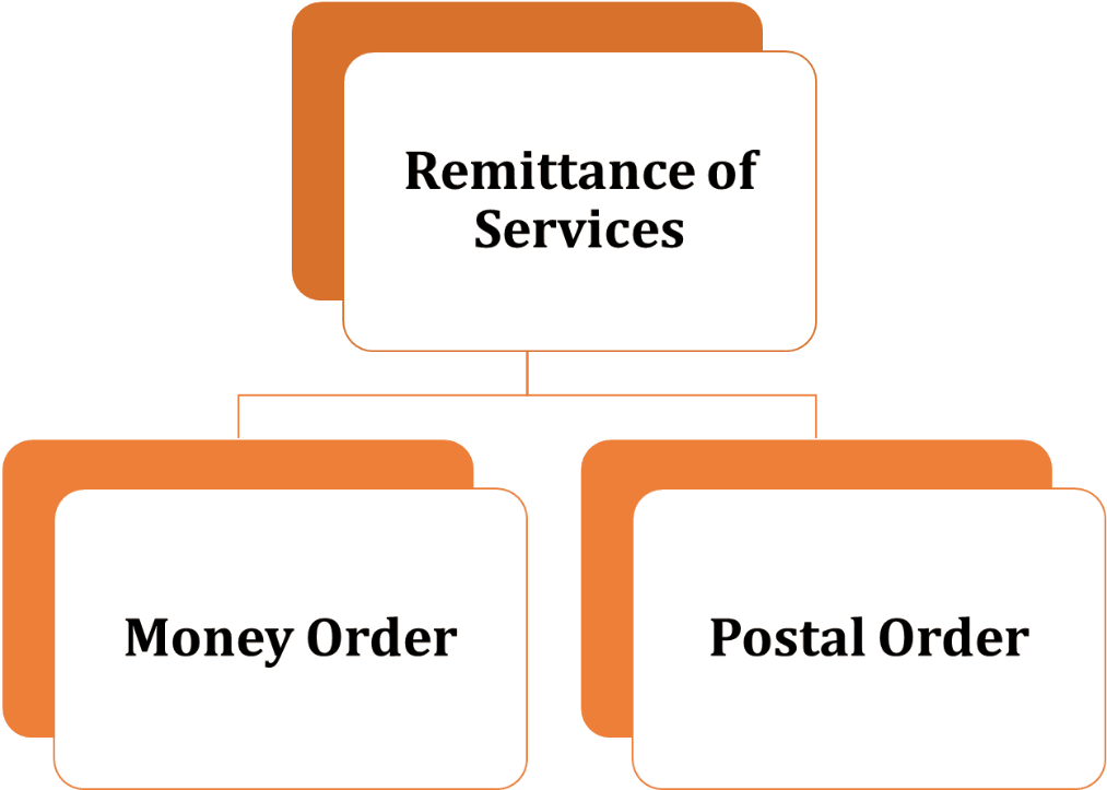 Remittance of Services