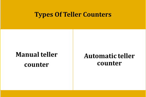 Types of Teller Counters