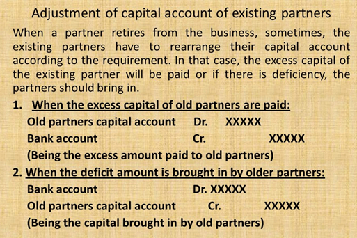 Image of Adjustment of Partners Capital