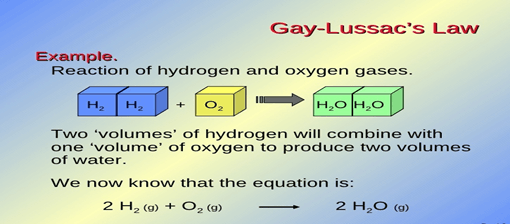 Image of Gay Loussac's Law of Combining Volumes