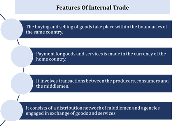 Image of Features Of Internal Trade